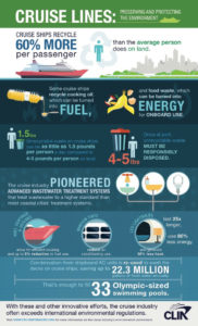 cruise lines recycle infographic