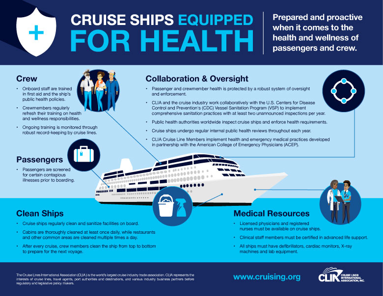 Cruise ships equiped for health